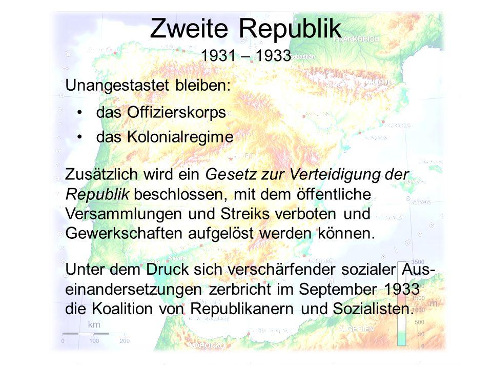 Zweite Republik 1931 – 1933 Unangestastet bleiben: das Offizierskorps