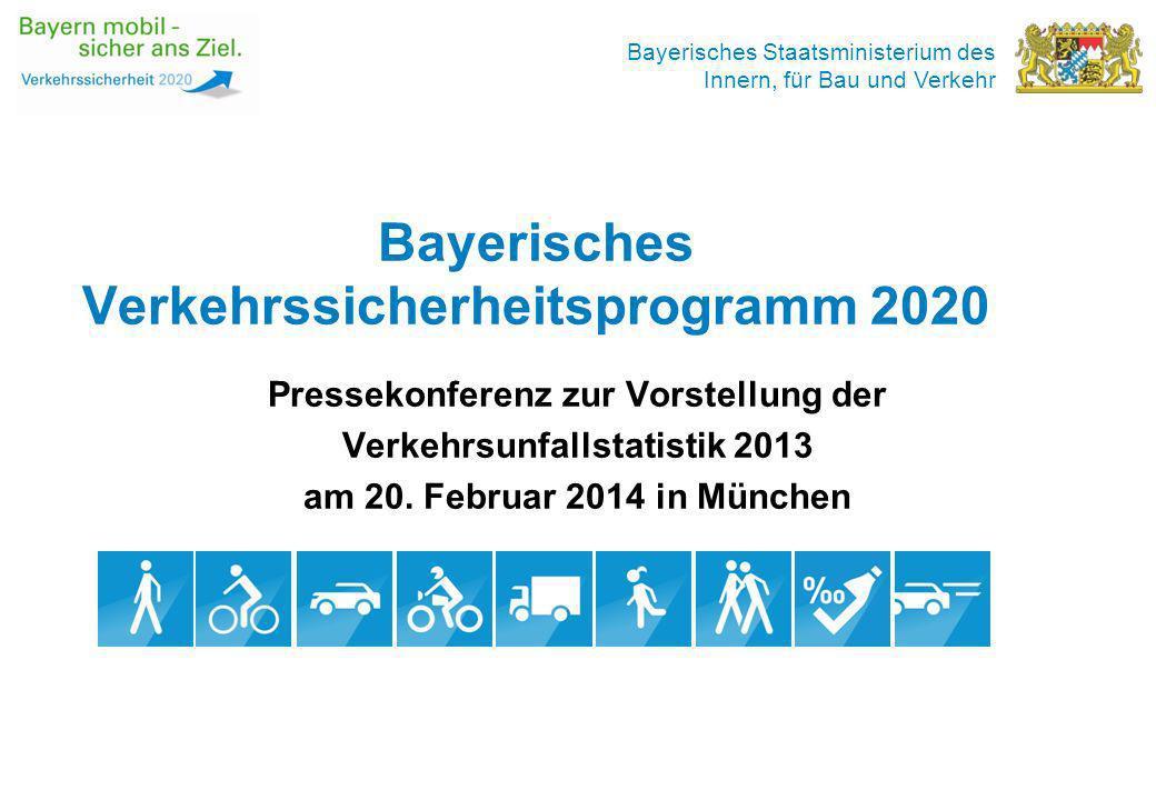 Bayerisches Verkehrssicherheitsprogramm 2020