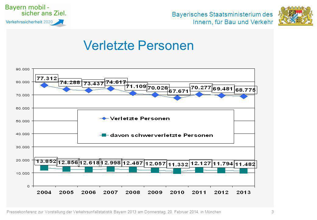 Verletzte Personen Pressekonferenz zur Vorstellung der Verkehrsunfallstatistik Bayern 2013 am Donnerstag, 20. Februar 2014, in München.
