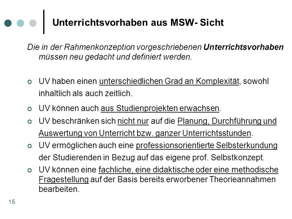 Unterrichtsvorhaben aus MSW- Sicht