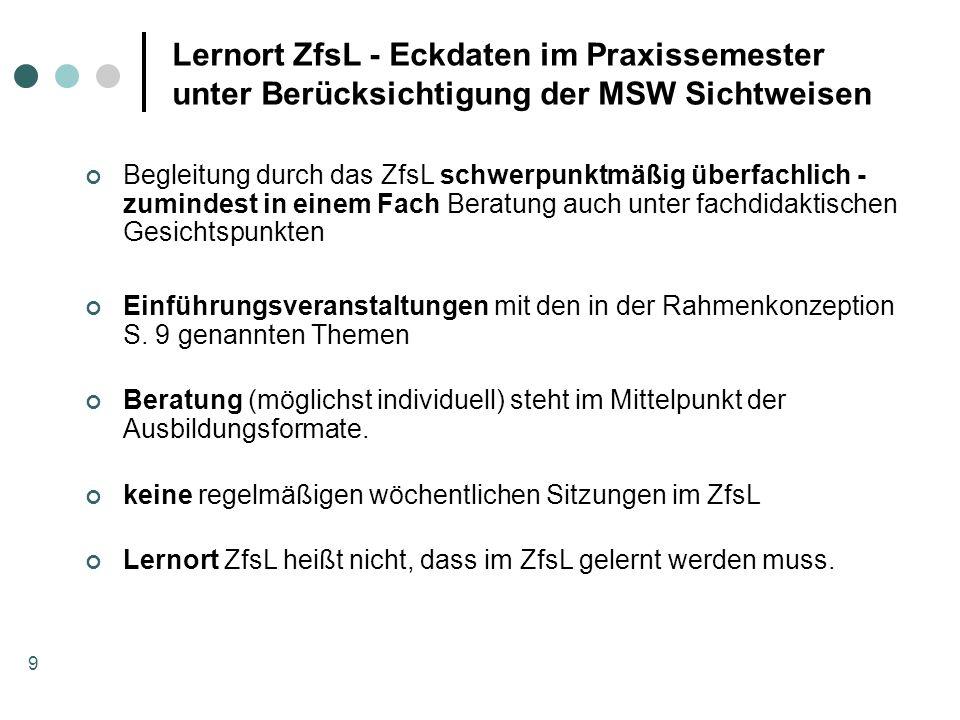 Lernort ZfsL - Eckdaten im Praxissemester unter Berücksichtigung der MSW Sichtweisen