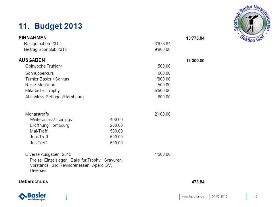11. Budget 2013 31.03.2017 EINNAHMEN AUSGABEN Ueberschuss
