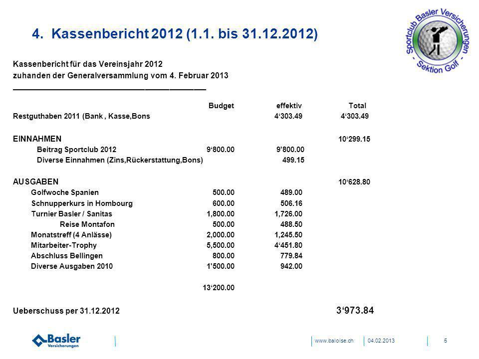 4. Kassenbericht 2012 (1.1. bis 31.12.2012) Kassenbericht für das Vereinsjahr 2012. zuhanden der Generalversammlung vom 4. Februar 2013.