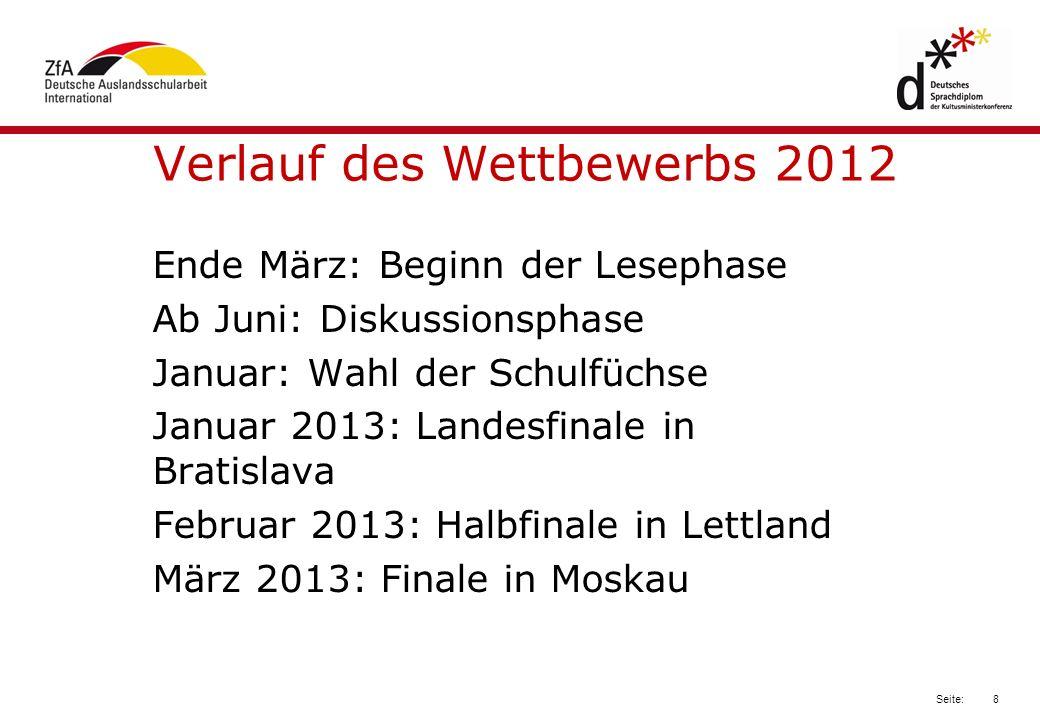 Verlauf des Wettbewerbs 2012