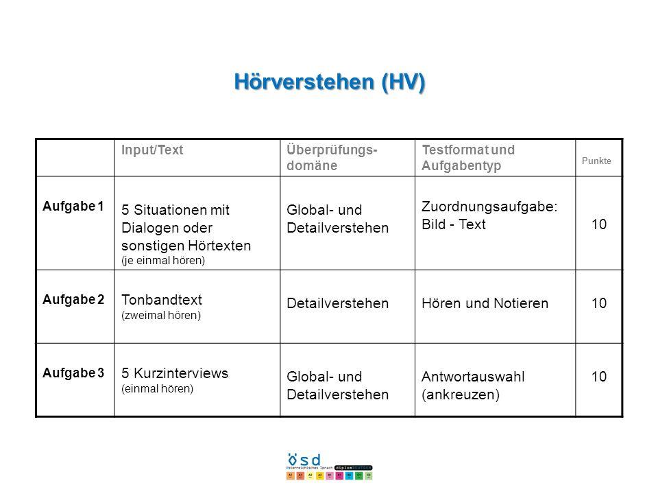 Hörverstehen (HV) Input/Text. Überprüfungs-domäne. Testformat und Aufgabentyp. Punkte. Aufgabe 1.