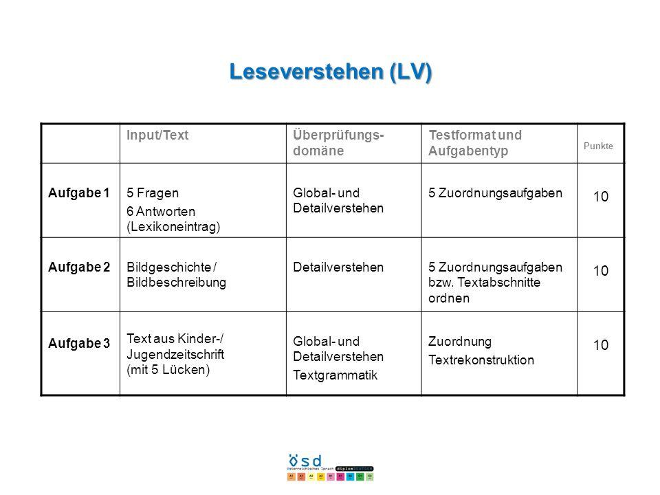 Leseverstehen (LV) 10 Input/Text Überprüfungs-domäne
