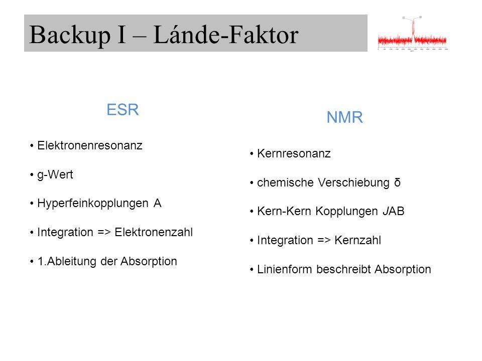 Backup I – Lánde-Faktor