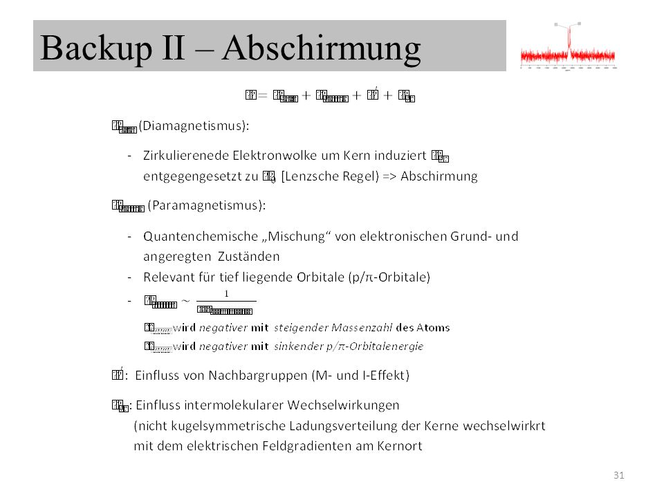 Backup II – Abschirmung