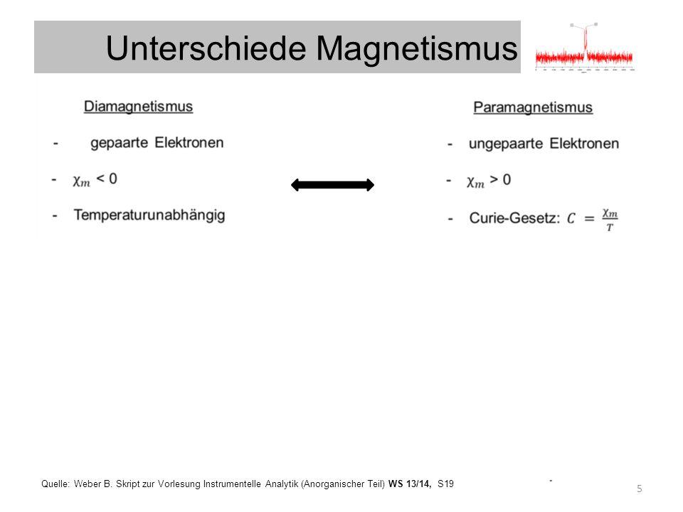 Unterschiede Magnetismus aa