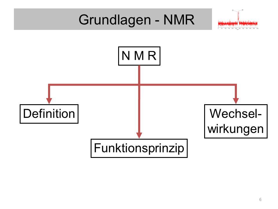 Grundlagen - NMR N M R Definition Wechsel- wirkungen Funktionsprinzip