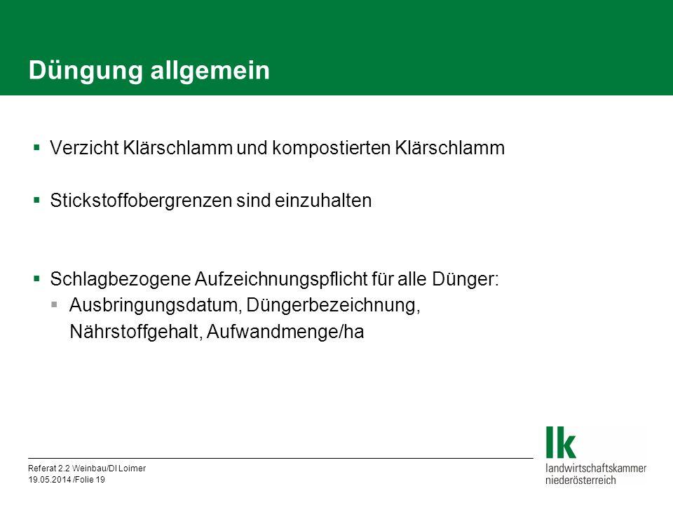 Düngung allgemein Verzicht Klärschlamm und kompostierten Klärschlamm