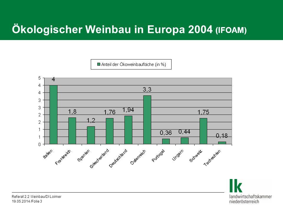 Ökologischer Weinbau in Europa 2004 (IFOAM)