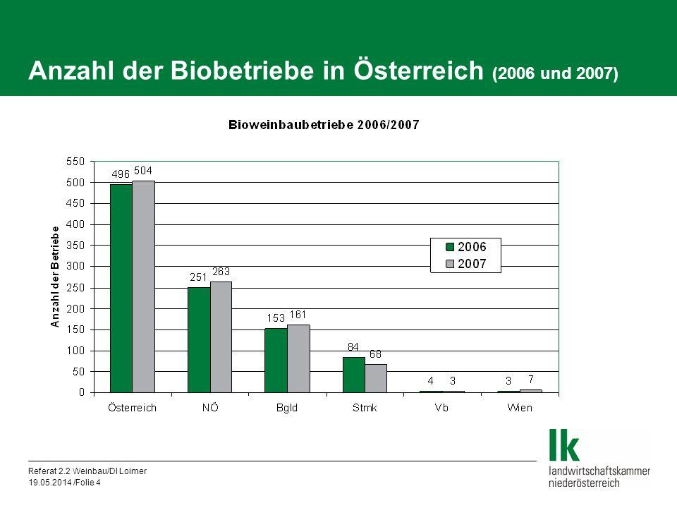Anzahl der Biobetriebe in Österreich (2006 und 2007)