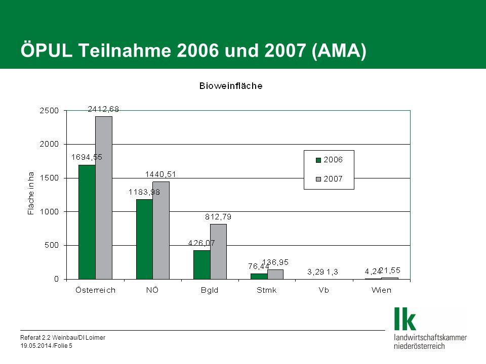 ÖPUL Teilnahme 2006 und 2007 (AMA)