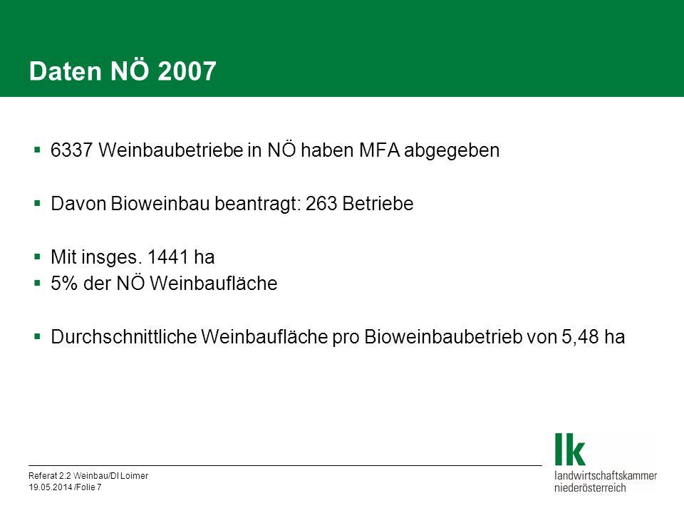 Daten NÖ 2007 6337 Weinbaubetriebe in NÖ haben MFA abgegeben