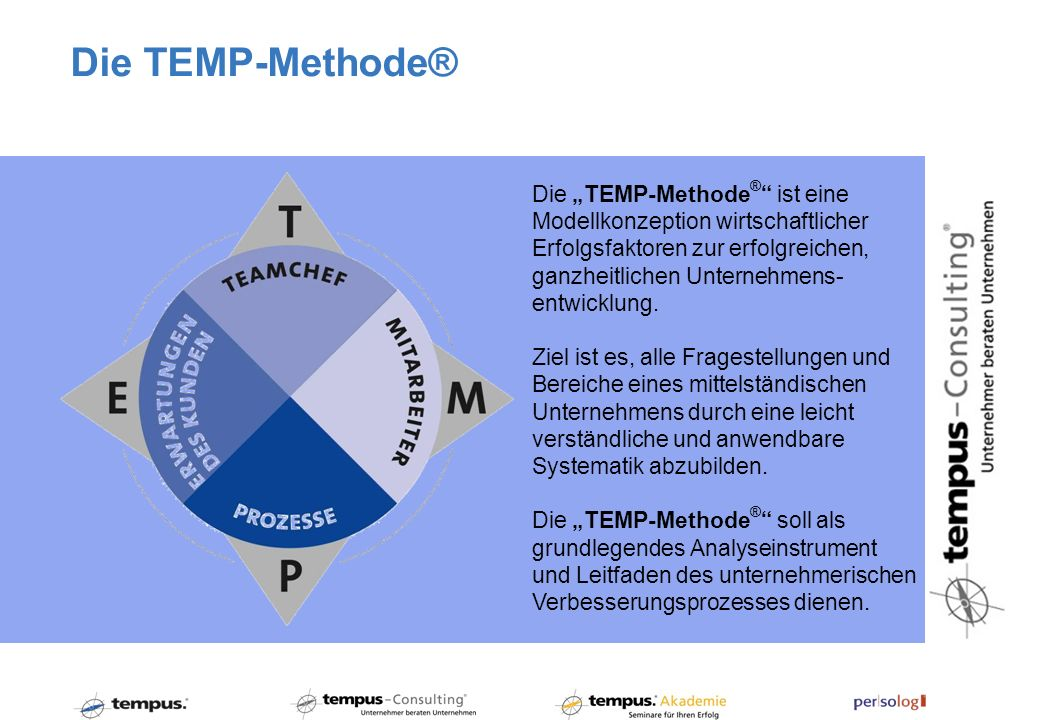 Die TEMP-Methode®