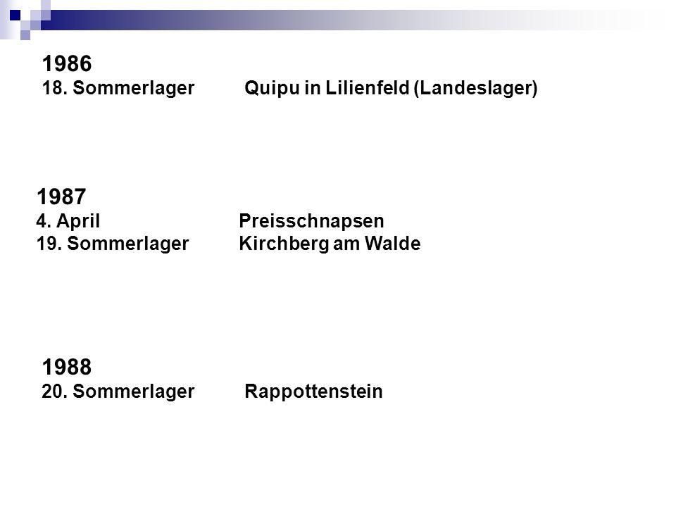 1986 1987 1988 18. Sommerlager Quipu in Lilienfeld (Landeslager)