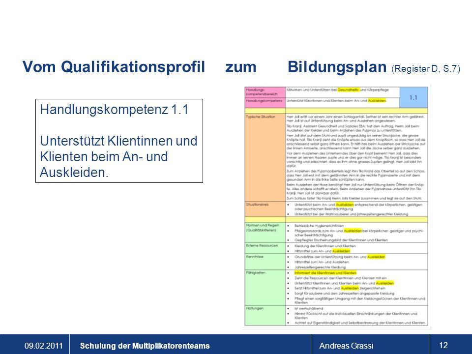 Vom Qualifikationsprofil zum Bildungsplan (Register D, S.7)