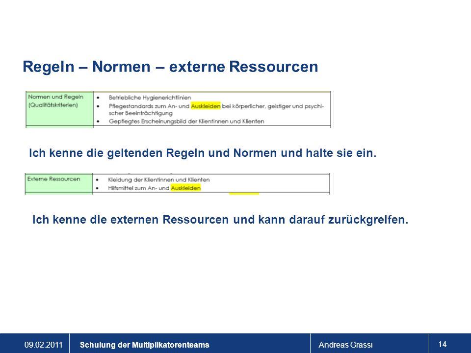 Regeln – Normen – externe Ressourcen