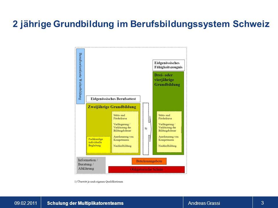 2 jährige Grundbildung im Berufsbildungssystem Schweiz