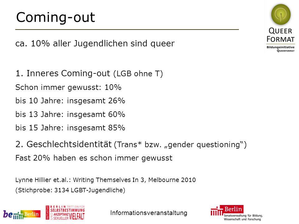 Coming-out ca. 10% aller Jugendlichen sind queer