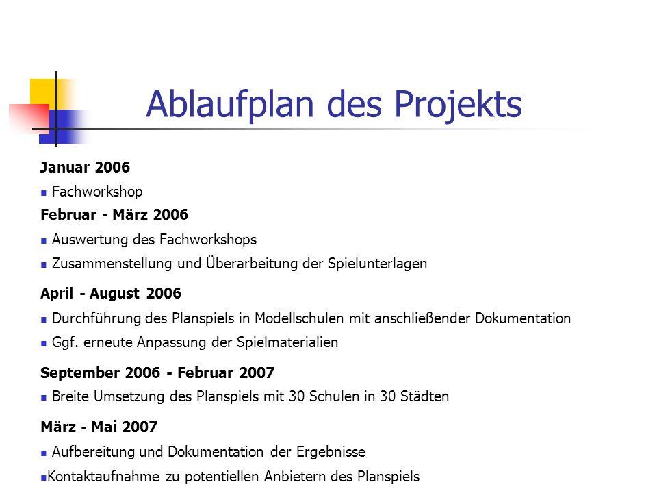 Ablaufplan des Projekts