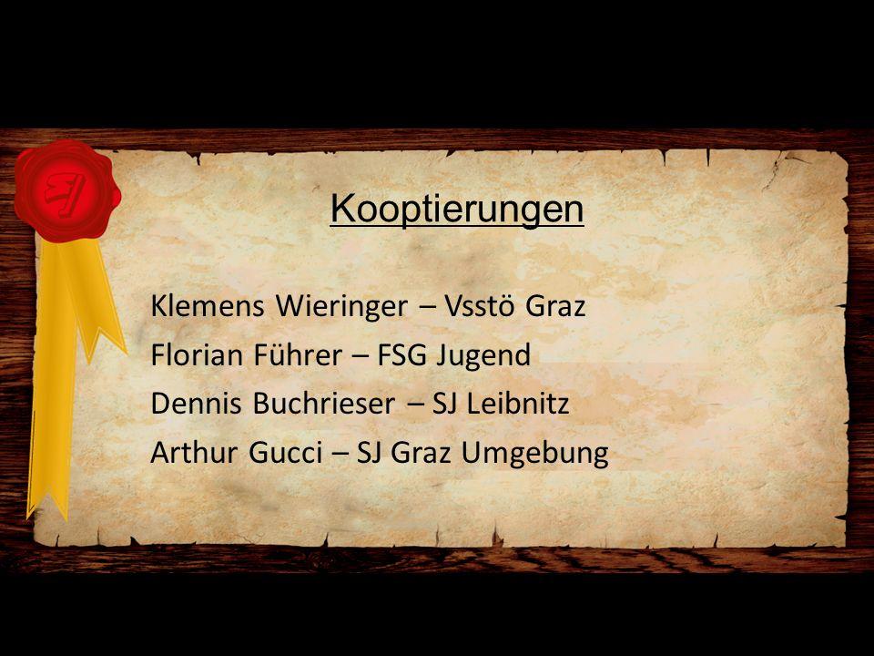 Kooptierungen Klemens Wieringer – Vsstö Graz Florian Führer – FSG Jugend Dennis Buchrieser – SJ Leibnitz Arthur Gucci – SJ Graz Umgebung