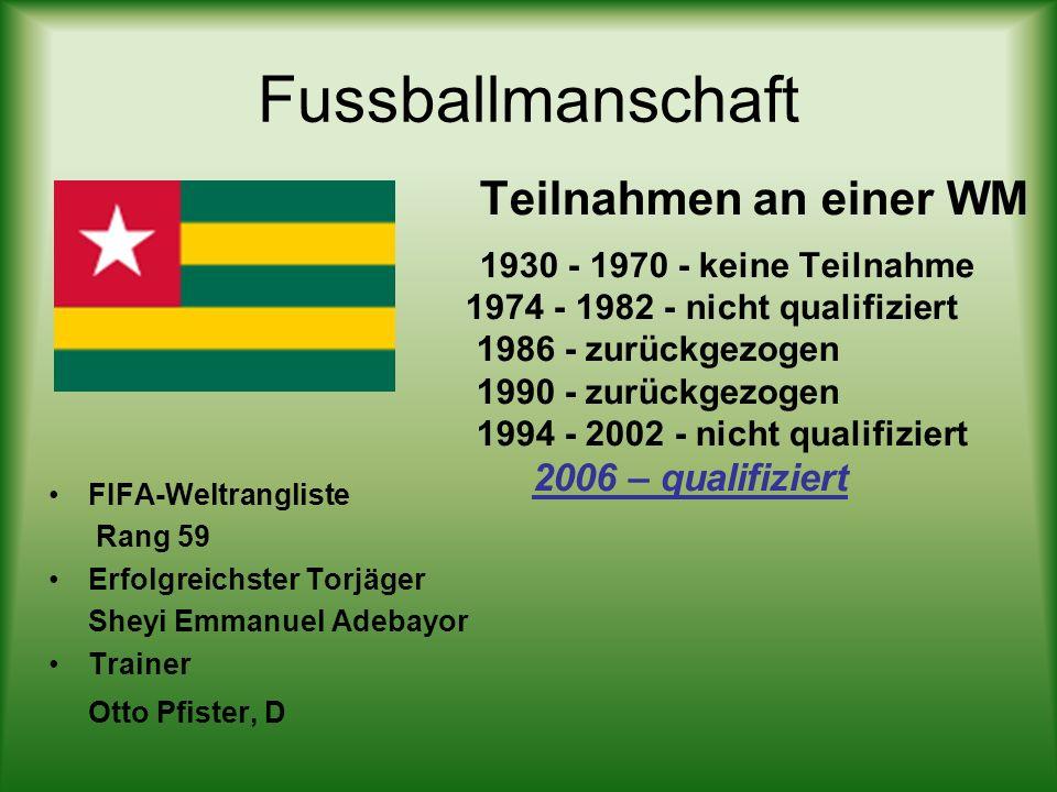 Fussballmanschaft Teilnahmen an einer WM 1930 - 1970 - keine Teilnahme