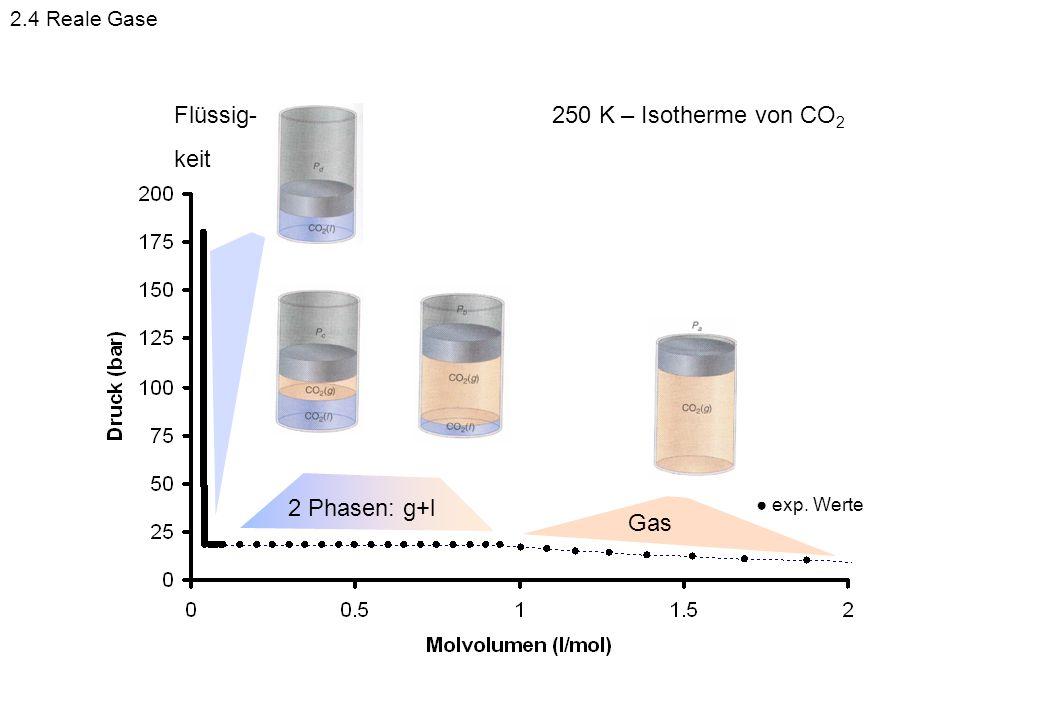 Flüssig- keit Gas 2 Phasen: g+l 250 K – Isotherme von CO2