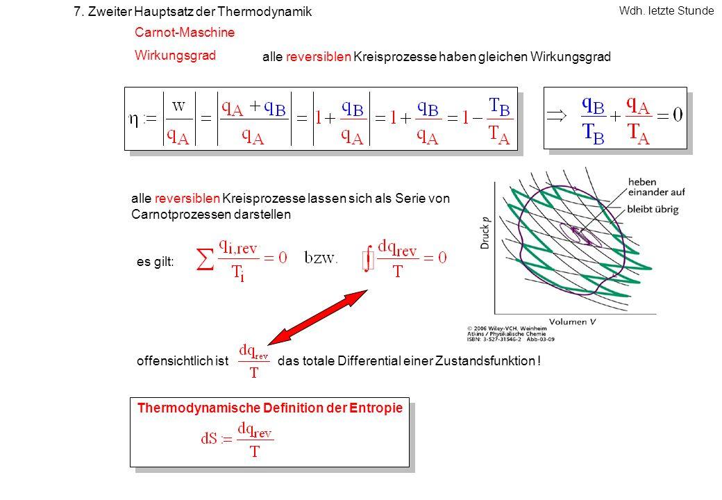 7. Zweiter Hauptsatz der Thermodynamik Carnot-Maschine Wirkungsgrad