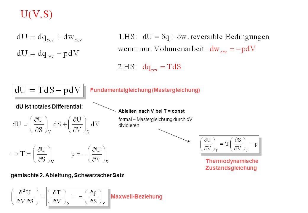 Fundamentalgleichung (Mastergleichung)