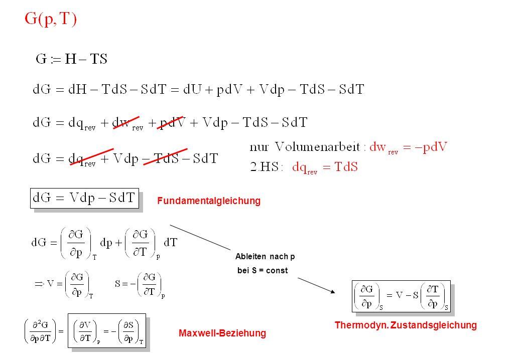 Fundamentalgleichung