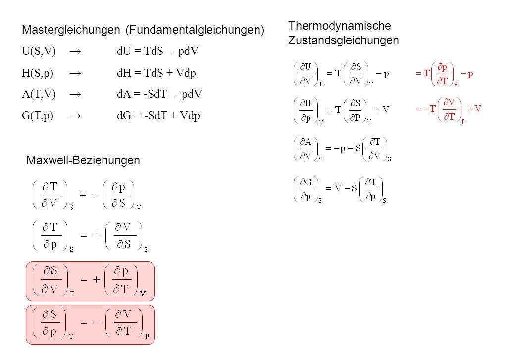 Thermodynamische Zustandsgleichungen