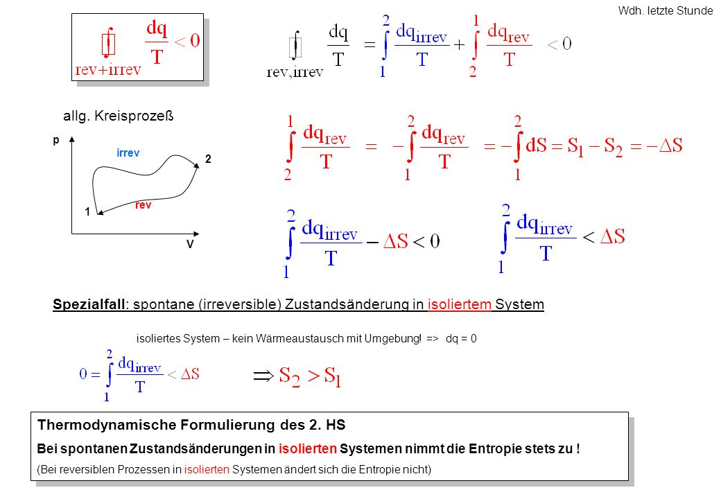 Thermodynamische Formulierung des 2. HS