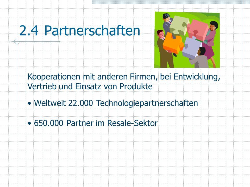 2.4 Partnerschaften Kooperationen mit anderen Firmen, bei Entwicklung,