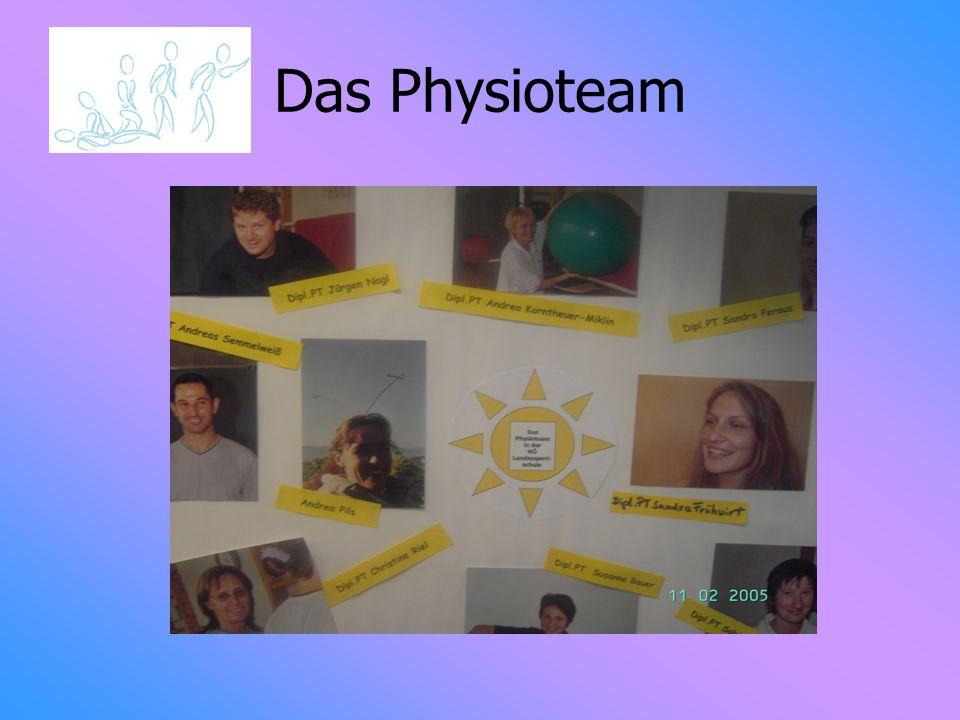 Das Physioteam 8 TherapeutInnen , eine Sekretärin.