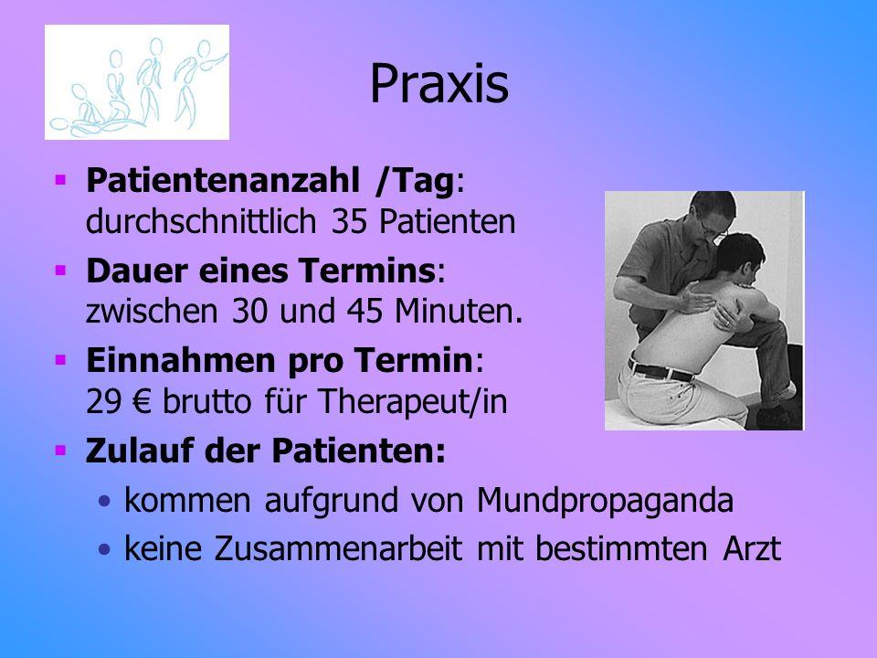 Praxis Patientenanzahl /Tag: durchschnittlich 35 Patienten