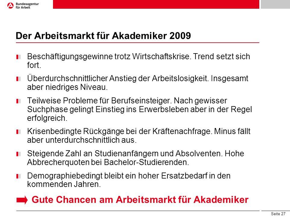 Der Arbeitsmarkt für Akademiker 2009