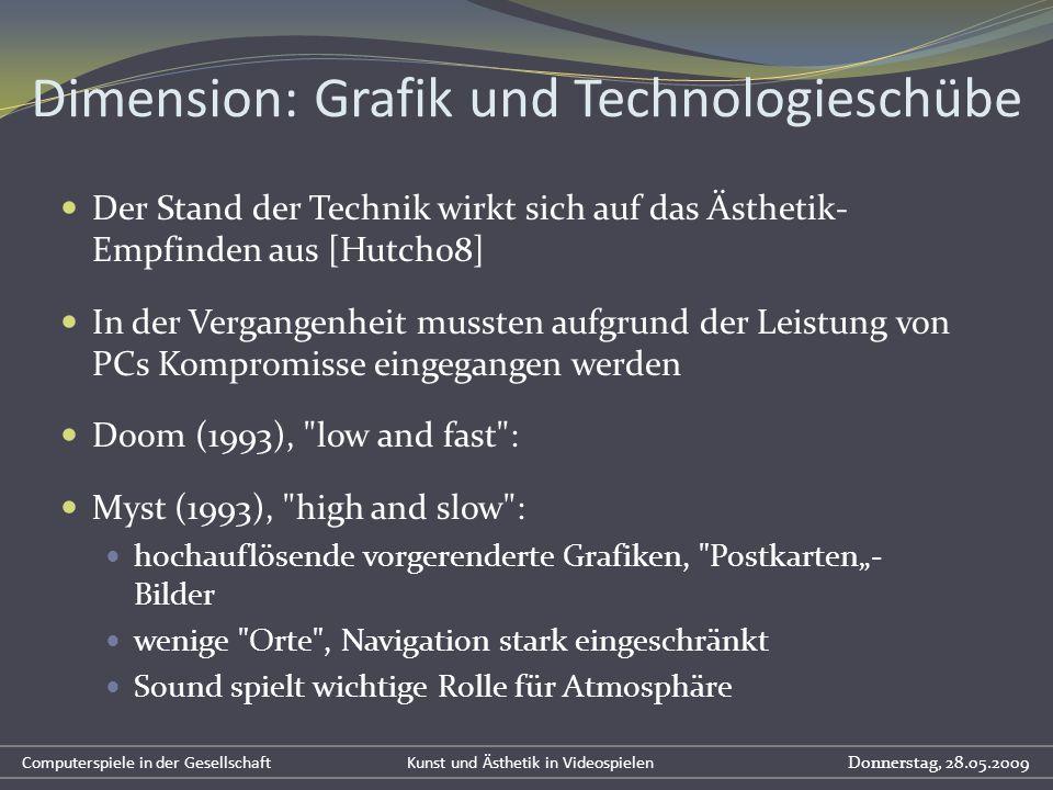 Dimension: Grafik und Technologieschübe