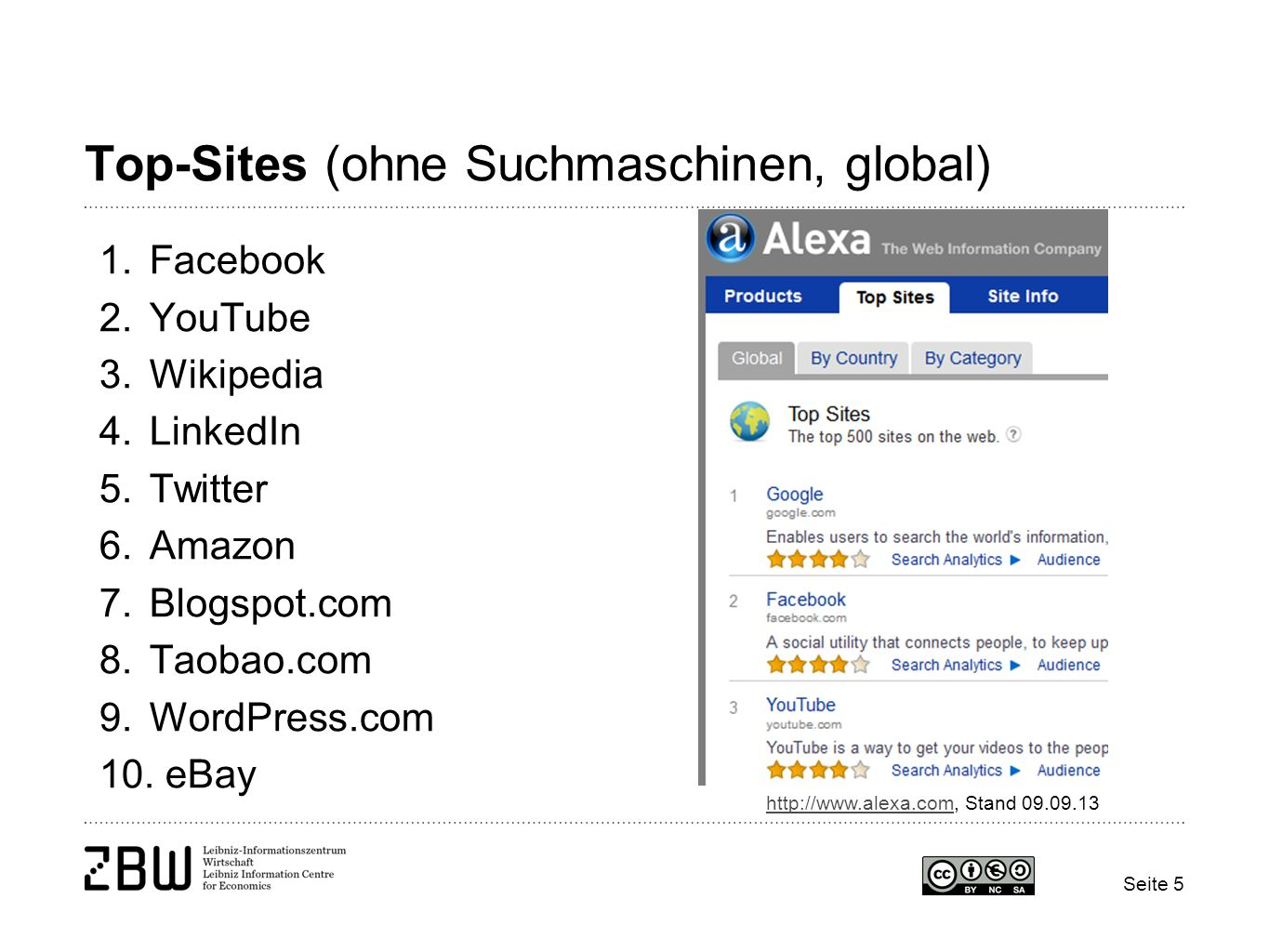Top-Sites (ohne Suchmaschinen, global)