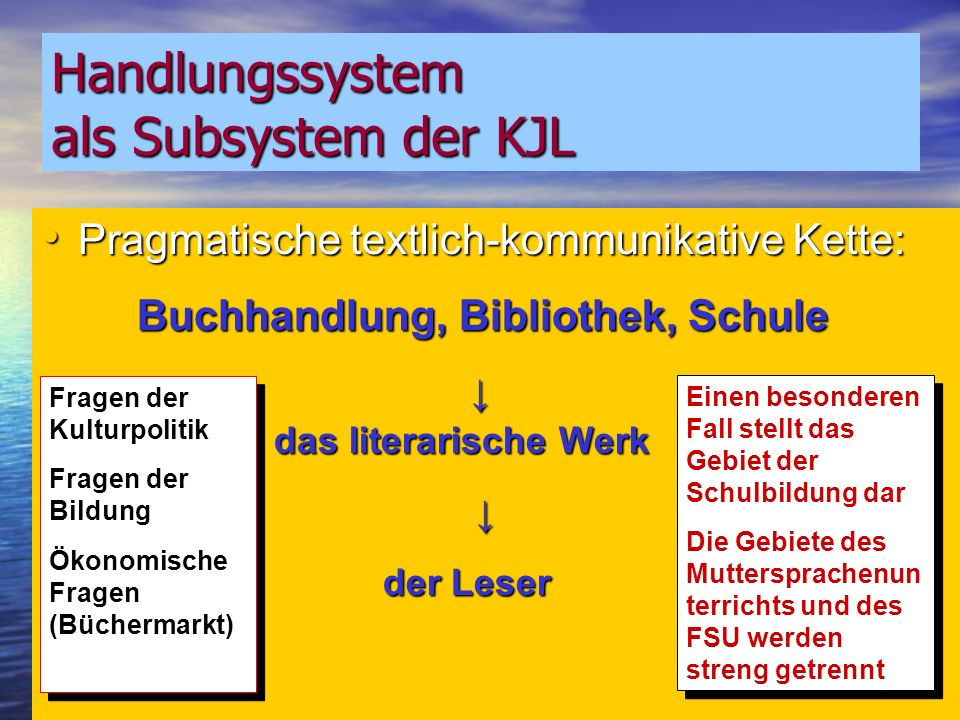 Handlungssystem als Subsystem der KJL