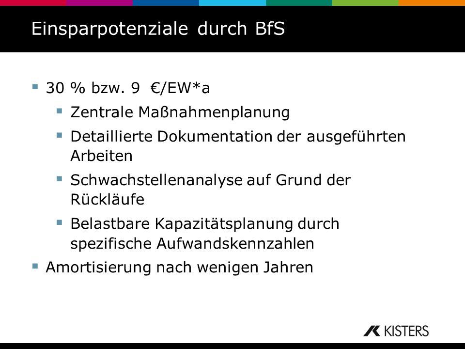 Einsparpotenziale durch BfS
