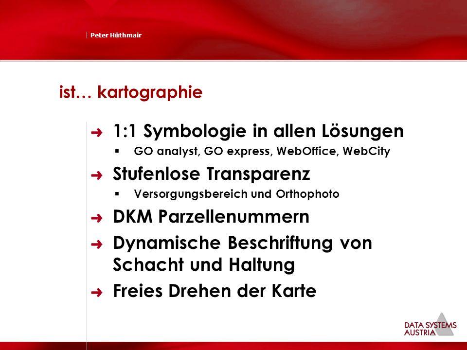 1:1 Symbologie in allen Lösungen Stufenlose Transparenz