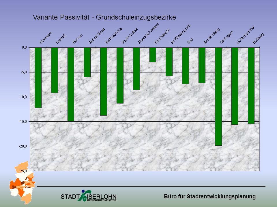 Variante Passivität - Grundschuleinzugsbezirke