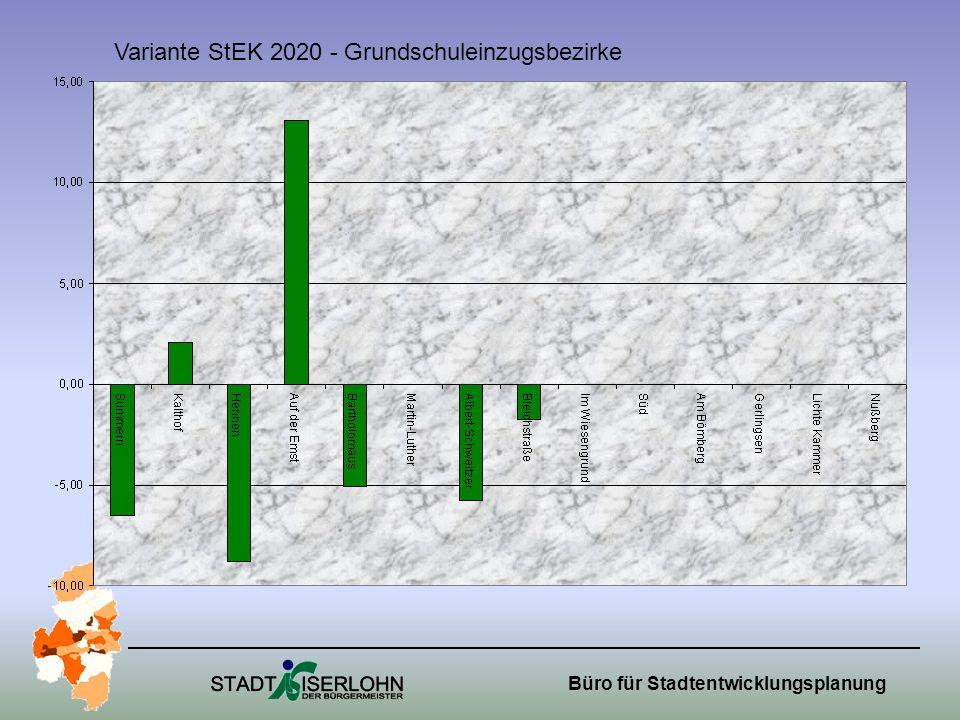 Variante StEK 2020 - Grundschuleinzugsbezirke