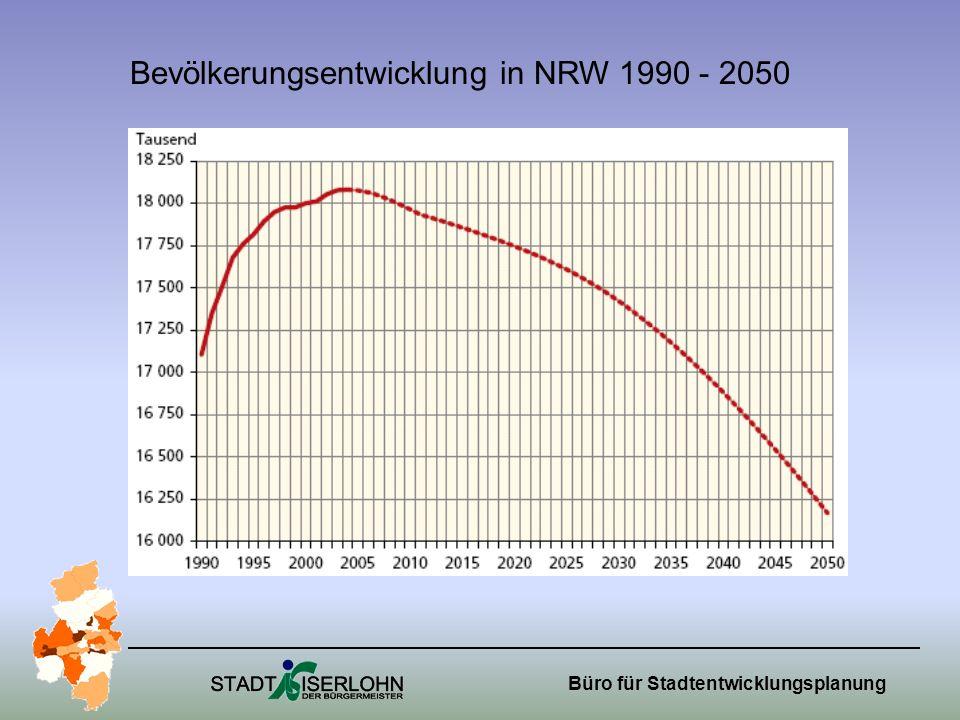 Bevölkerungsentwicklung in NRW 1990 - 2050