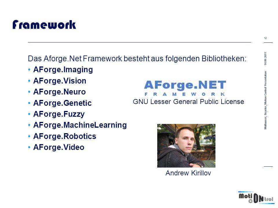 Framework Das Aforge.Net Framework besteht aus folgenden Bibliotheken: