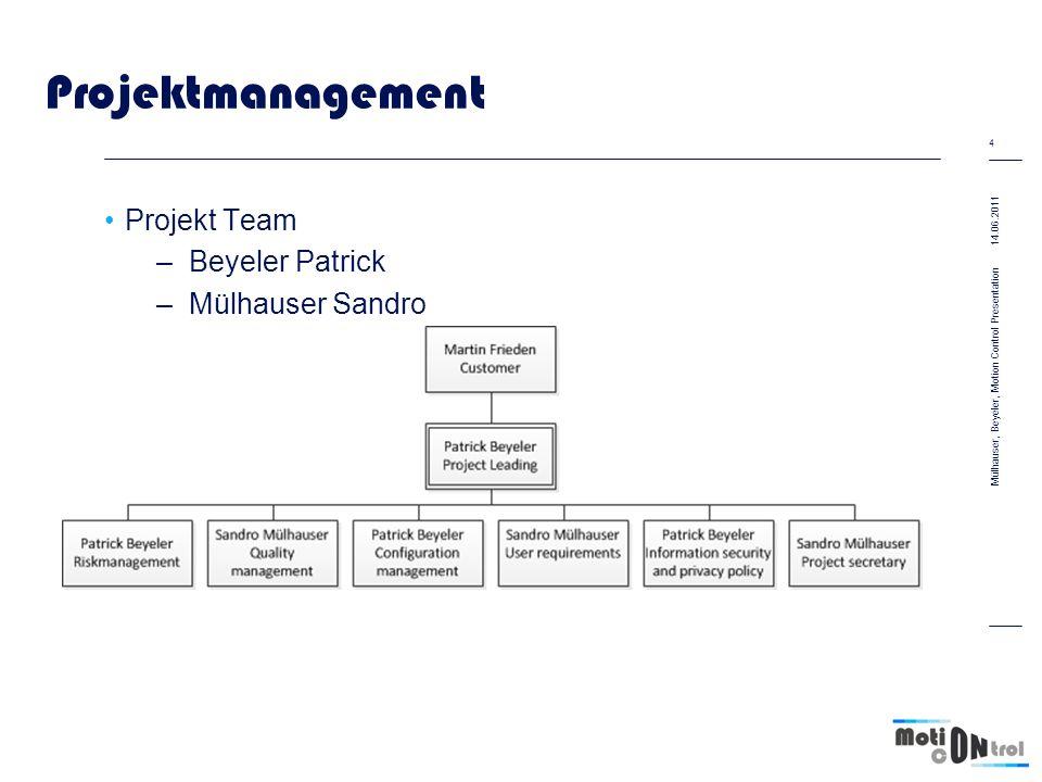 Projektmanagement Projekt Team Beyeler Patrick Mülhauser Sandro