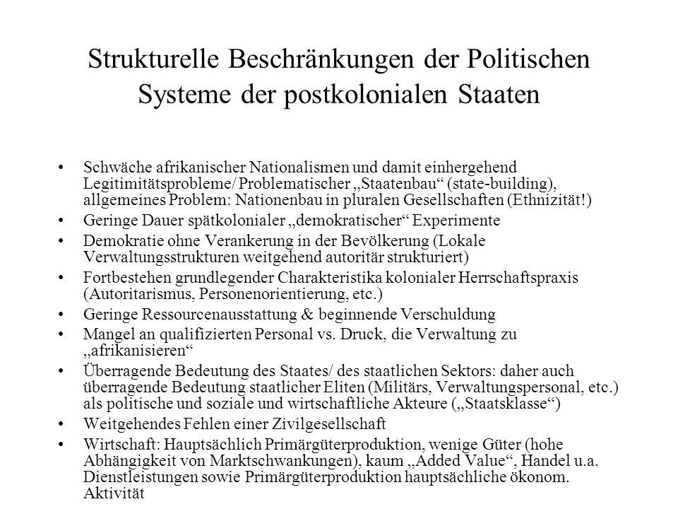 Strukturelle Beschränkungen der Politischen Systeme der postkolonialen Staaten