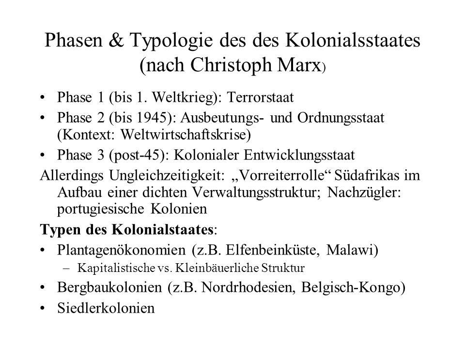 Phasen & Typologie des des Kolonialsstaates (nach Christoph Marx)